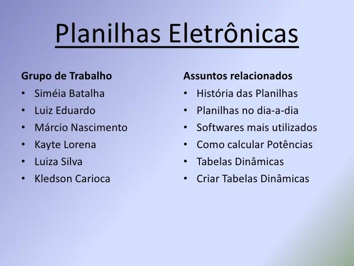 Planilhas Eletrônicas<br />Grupo de Trabalho<br />Siméia Batalha<br />Luiz Eduardo<br />Márcio Nascimento<br />Kayte Loren...