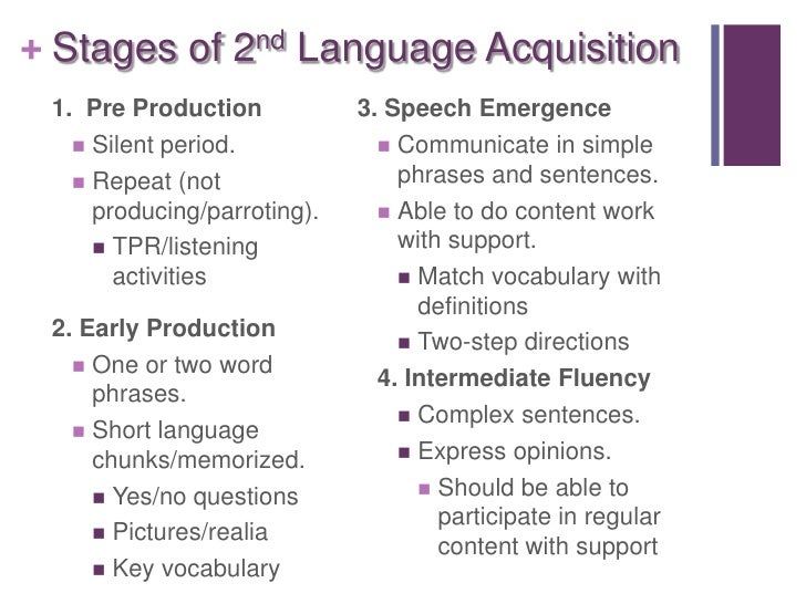 strategies for tutoring english language learners