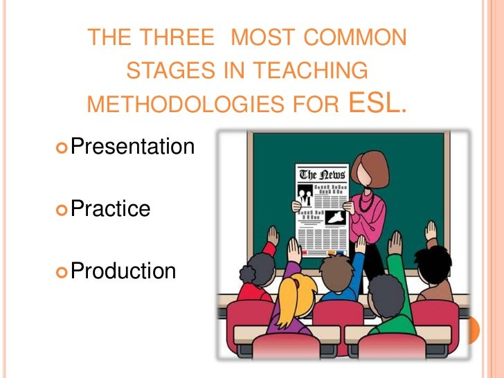 esl and methodology History of esl methods  esl stands for 'english as a second language' and this infographic presents a historical overview of the most prominent methods and.