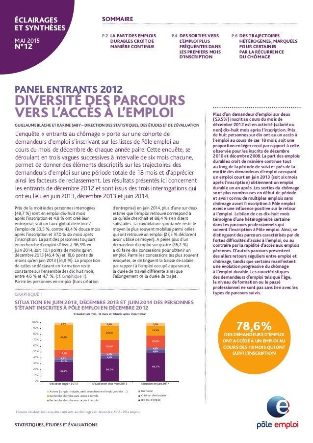 PANEL ENTRANTS 2012 DIVERSITÉ DES PARCOURS VERS L'ACCÈS À L'EMPLOI GUILLAUME BLACHE ET KARINE SABY – DIRECTION DES STATIST...