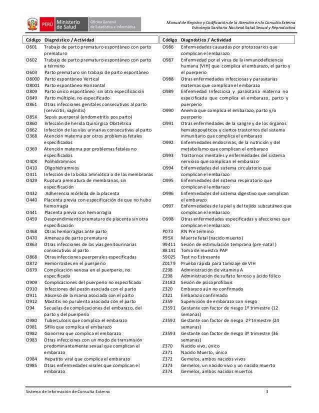 La codificación del alcohol en melitopole