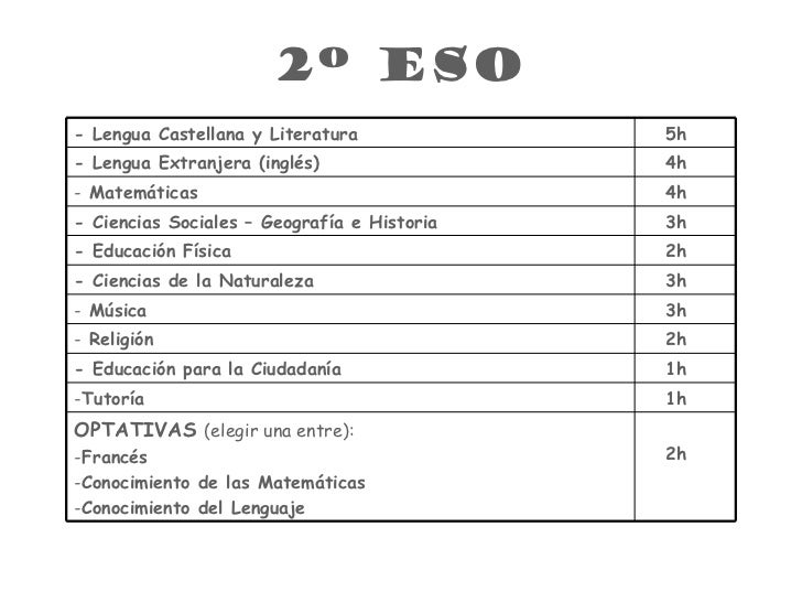 Asignaturas ESO