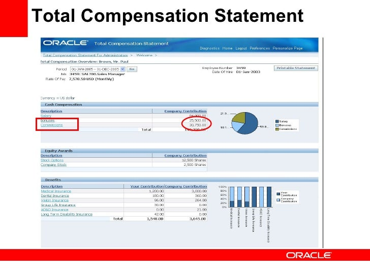 Esoaug R Whatsnewprojectshcm - Total compensation statement excel template