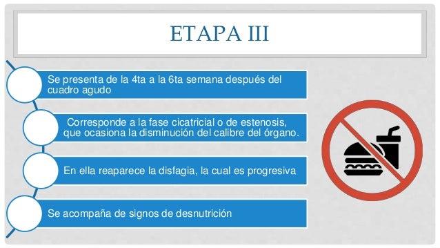 ETAPA III Se presenta de la 4ta a la 6ta semana después del cuadro agudo Corresponde a la fase cicatricial o de estenosis,...