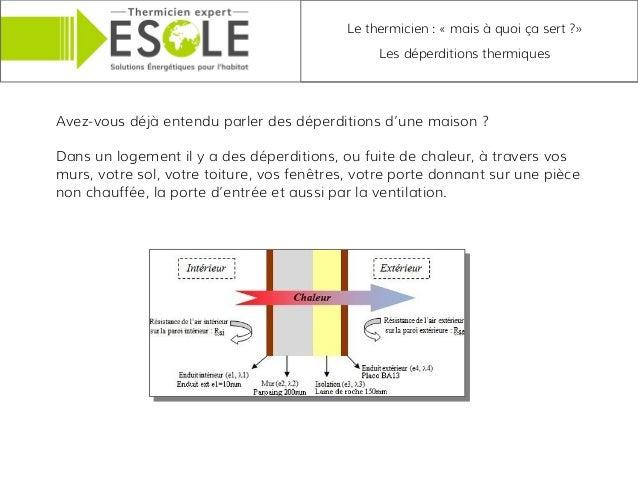 Resistance thermique laine de verre gr32 proposition - Laine de verre resistance thermique ...