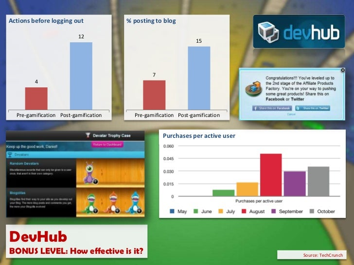 Gamification: How Effective Is It? Slide 27