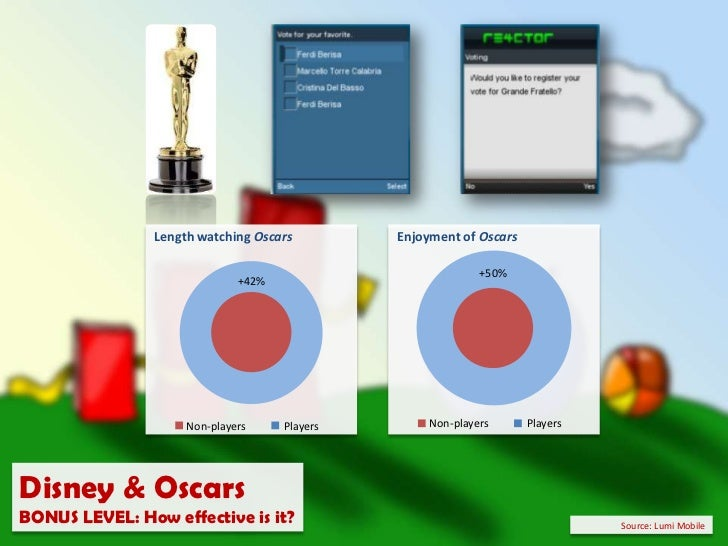 Gamification: How Effective Is It? Slide 33
