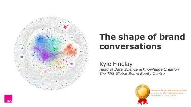 1 The shape of brand conversations Kyle Findlay Head of Data Science & Knowledge Creation The TNS Global Brand Equity Cent...