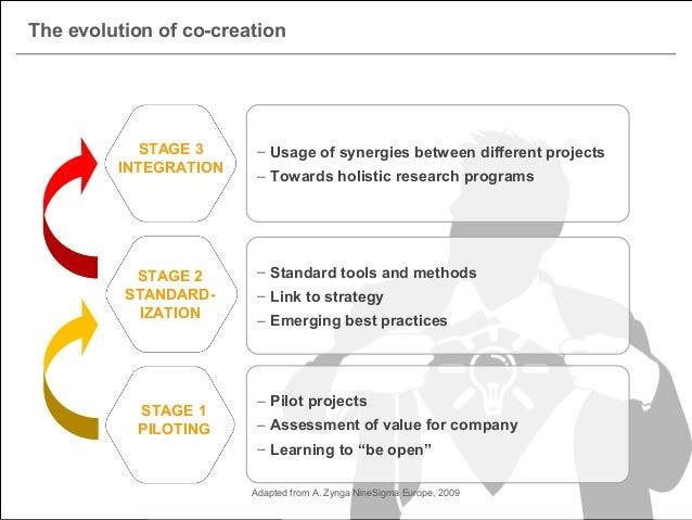 BMW Group Co-Creation Lab Slide 3