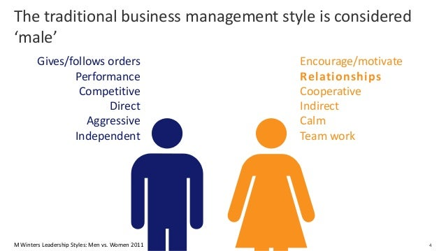 male versus female leadership styles is A review of female vs male leadership styles this article will provide an  overview of the well-known leadership characteristics associated.