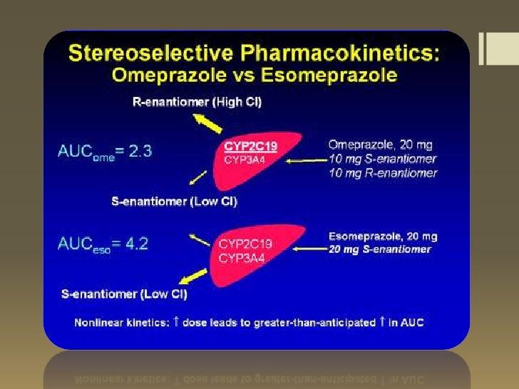 Esomeprazole Vs Omeprazole For Reflux Esophagitis