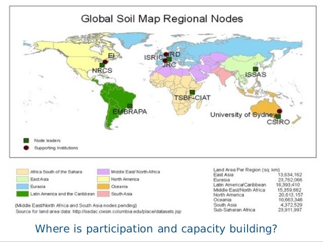 Towards targeted global and regional soil information for Soil pictures and information