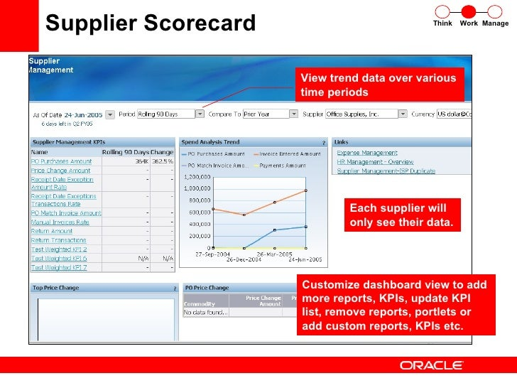 supplier report card template - esouag r12 presentation
