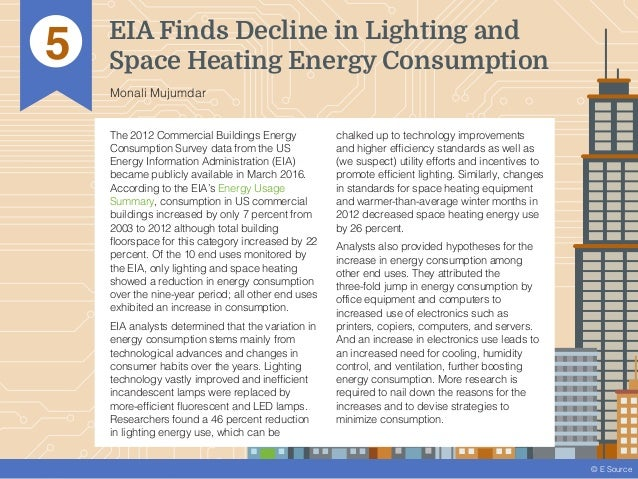 The 2012 Commercial Buildings Energy Consumption Survey data from the US Energy Information Administration (EIA) became pu...