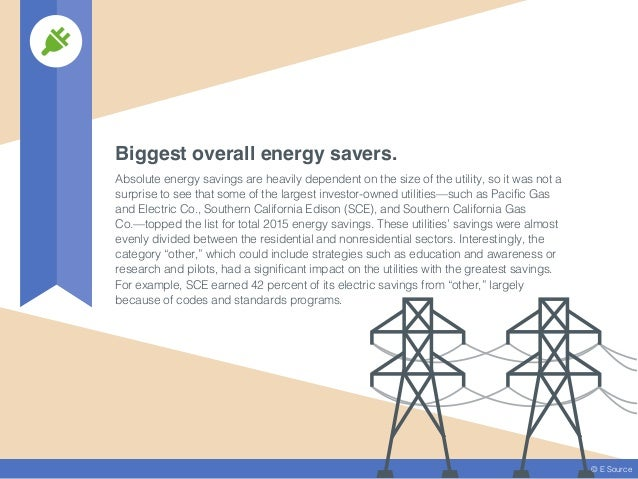 Biggest overall energy savers. Absolute energy savings are heavily dependent on the size of the utility, so it was not a s...