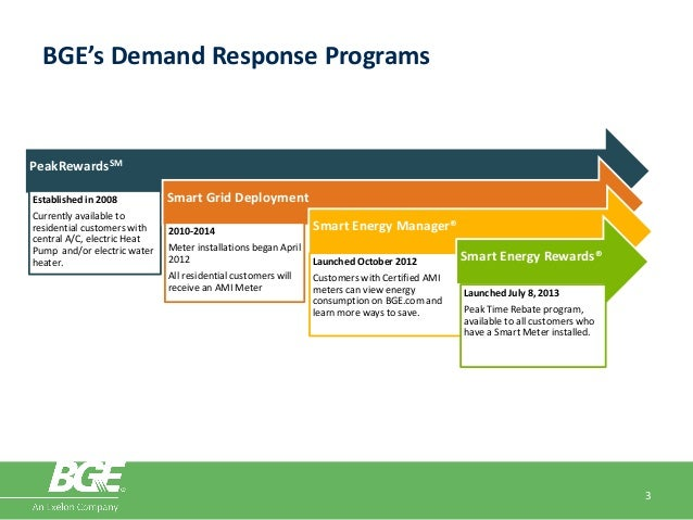 The Future Of Residential Demand Response Bge S