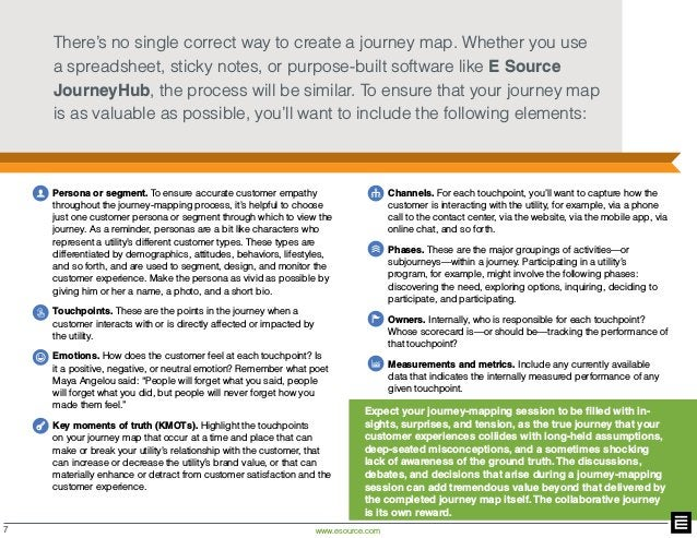 n Persona or segment. To ensure accurate customer empathy throughout the journey-mapping process, it's helpful to choose ...
