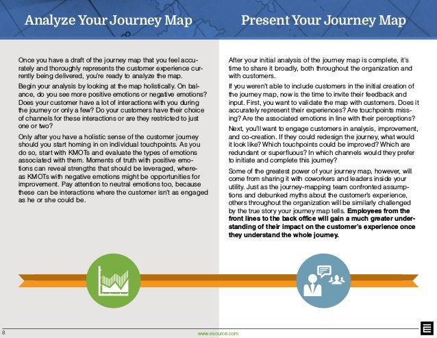 Once you have a draft of the journey map that you feel accu- rately and thoroughly represents the customer experience cur-...