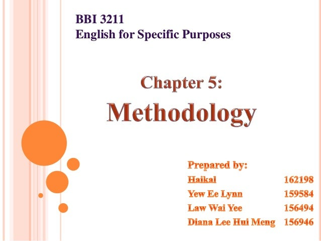 BBI 3211English for Specific Purposes