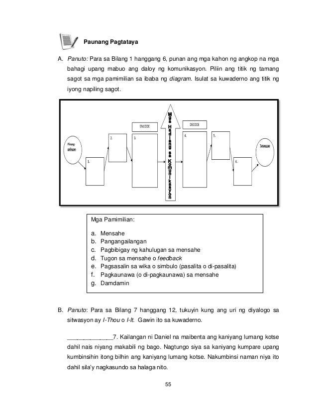 55 Paunang Pagtataya A. Panuto: Para sa Bilang 1 hanggang 6, punan ang mga kahon ng angkop na mga bahagi upang mabuo ang d...