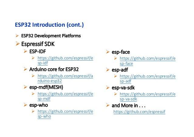 Esp32 Example Github