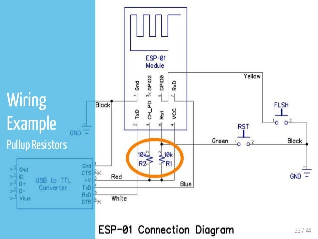 Esp8266 Basics on control wiring basics