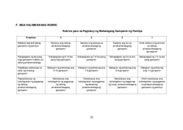 pagsusuri ng tesis sa filipino Kahulugan ng pamagat sa pamagat pa lamang ng nobela ng isang lalakingmanunulat naging filipino pagsusuri istilo ng.