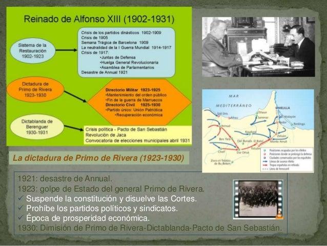 T10. España de 1902 a 1939 Slide 3