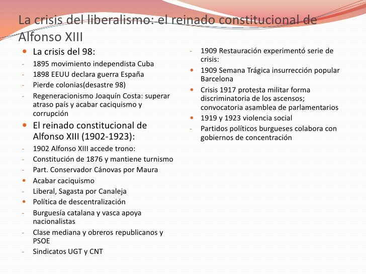 España de 1902 y 1939 Slide 3