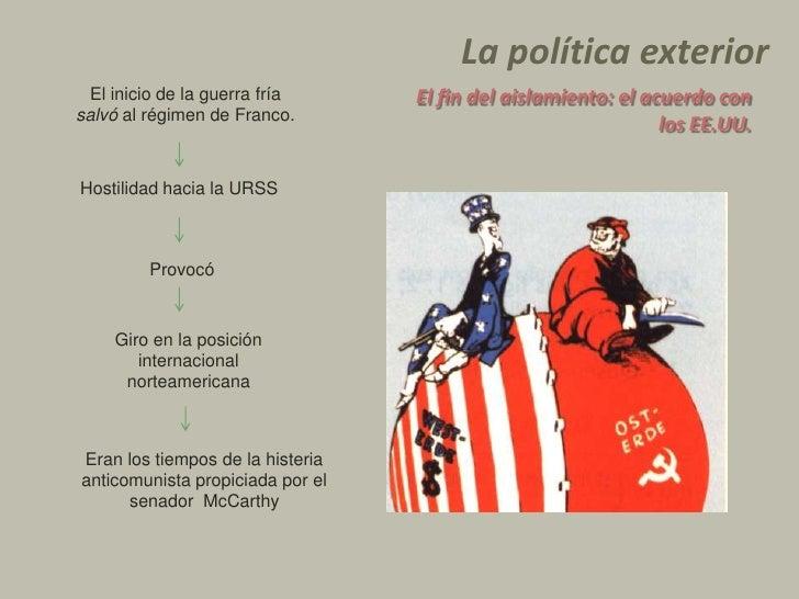 Espa a durante el franquismo for Politica exterior de espana