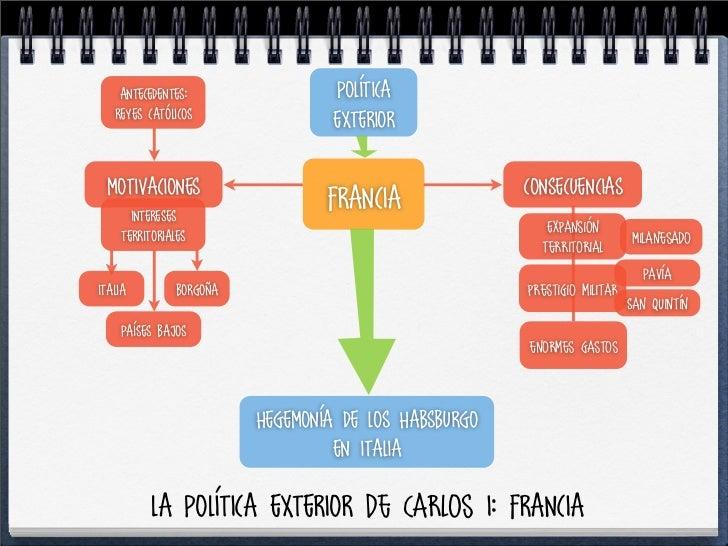 La espa a del siglo xvi for Politica exterior de espana