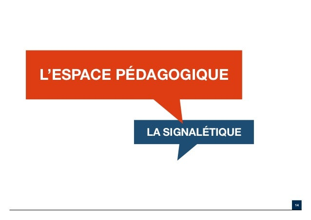 L'ESPACE PÉDAGOGIQUE           La signalétique                             14