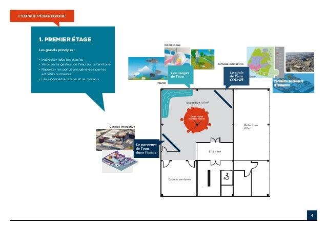 L'ESPACE PÉDAGOGIQUE        1. premier étage        Les grands principes :        • Intéresser tous les publics        • V...