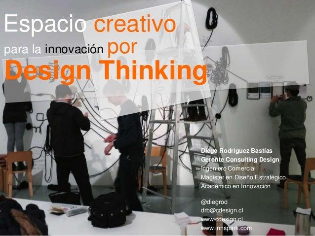 Espacio creativopara la innovación   porDesign Thinking                           Diego Rodríguez Bastías                 ...
