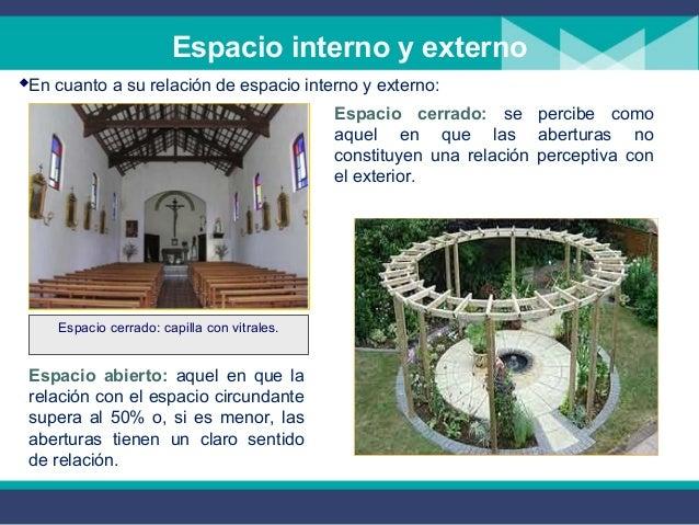Espacio en arquitectura for Definicion exterior