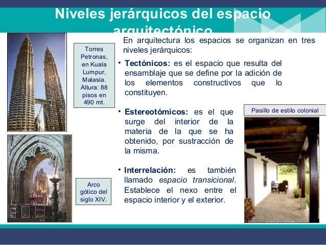 Espacio en arquitectura - Tipos de espacios ...