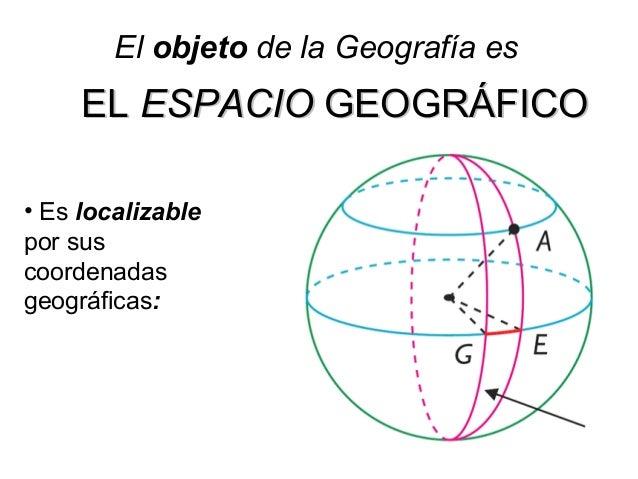 Espacio Geográfico Introducción