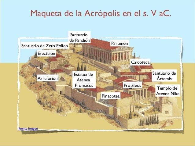 Maqueta de la Acrópolis en el s. V aC.8 Santuario de Zeus Polieo 9 Erecteion Santuario de Pandión 7 Partenón 6 5 ...