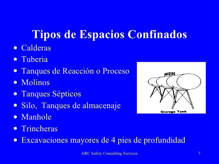 Espacios confinados presentacion - Tipos de espacios ...