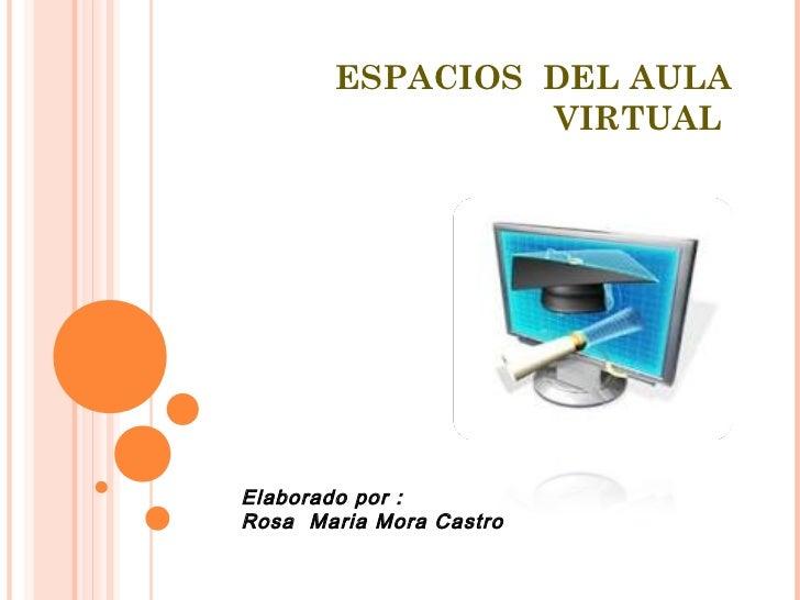ESPACIOS DEL AULA                VIRTUALElaborado por :Rosa Maria Mora Castro