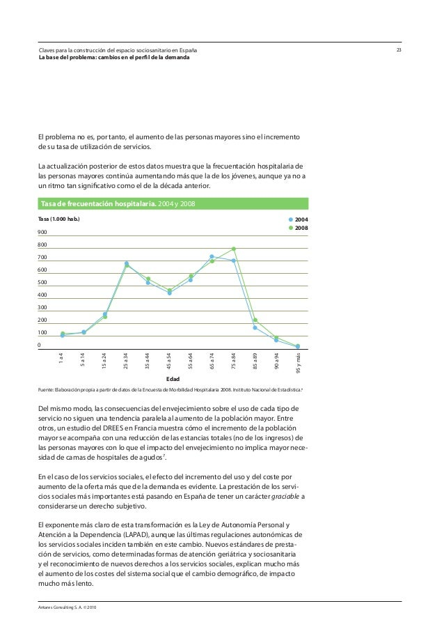 Antares Consulting S. A. © 2010 23 El problema no es, por tanto, el aumento de las personas mayores sino el incremento de ...