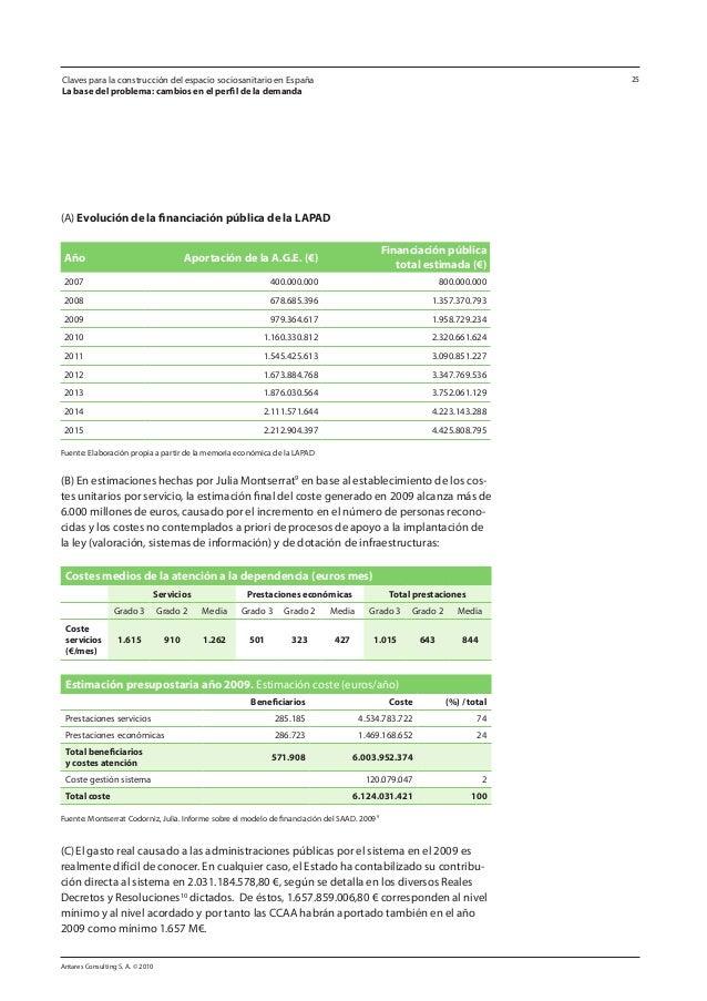 Antares Consulting S. A. © 2010 25 (A) Evolución de la financiación pública de la LAPAD Año Aportación de la A.G.E. (€) Fi...