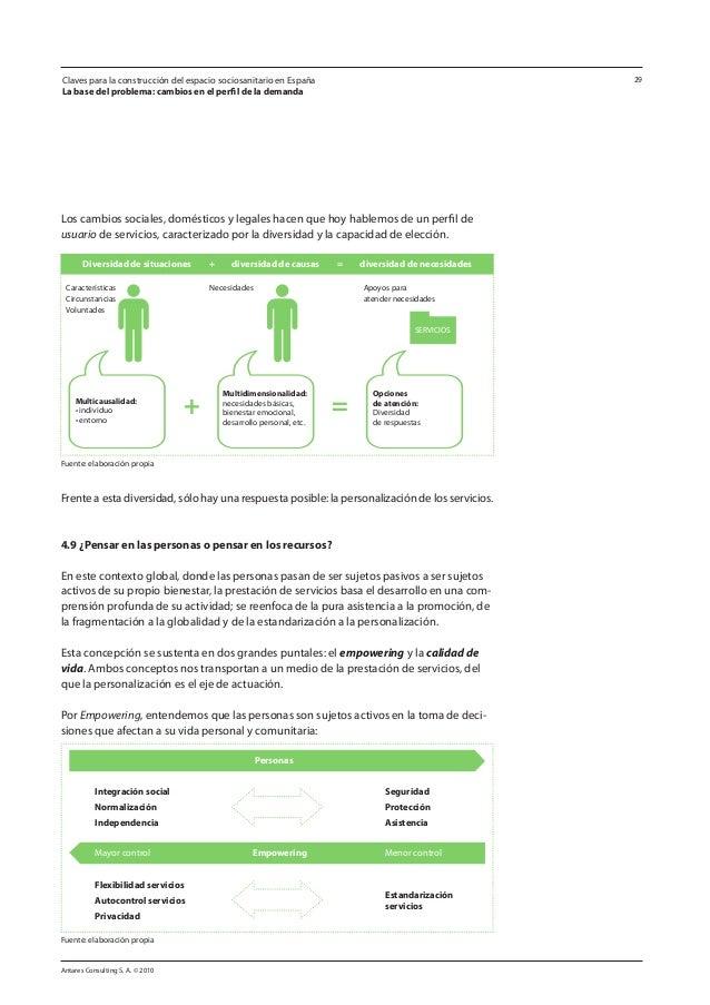 Antares Consulting S. A. © 2010 29 Los cambios sociales, domésticos y legales hacen que hoy hablemos de un perfil de usuar...