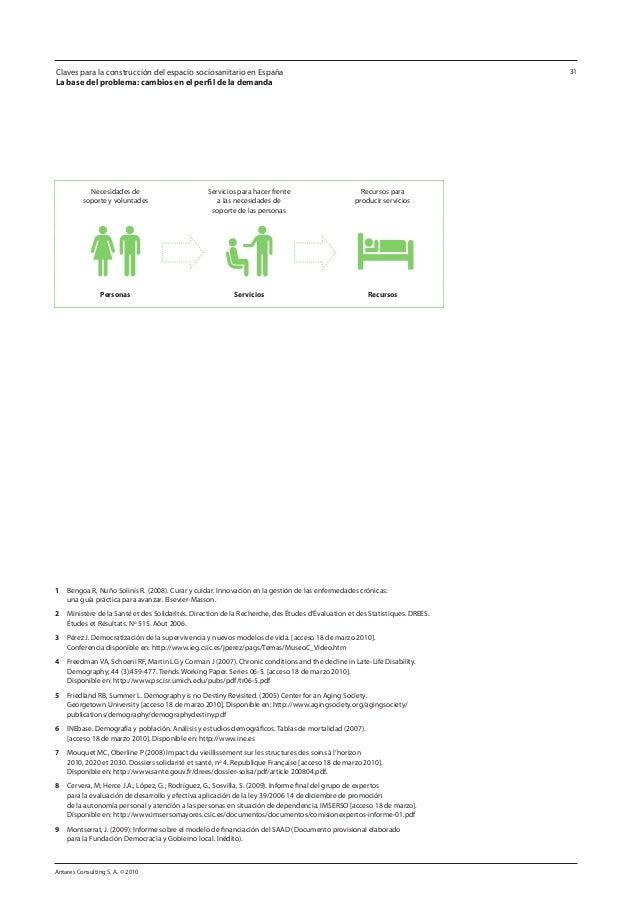 Antares Consulting S. A. © 2010 31 1 Bengoa R, Nuño Solinís R. (2008). Curar y cuidar. Innovación en la gestión de las en...