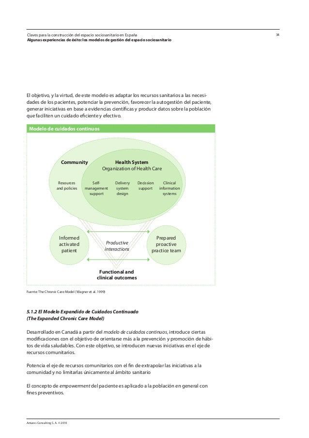 Antares Consulting S. A. © 2010 34 El objetivo, y la virtud, de este modelo es adaptar los recursos sanitarios a las neces...