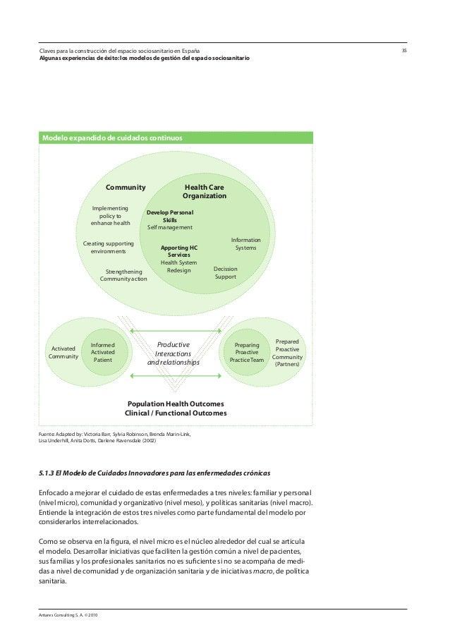 Antares Consulting S. A. © 2010 35 5.1.3 El Modelo de Cuidados Innovadores para las enfermedades crónicas Enfocado a mejor...