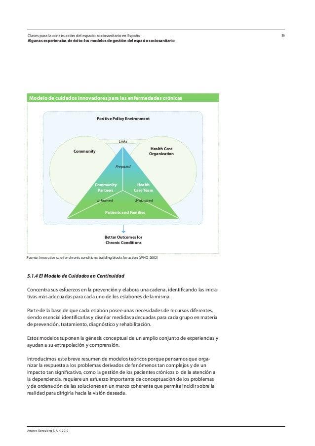 Antares Consulting S. A. © 2010 36 5.1.4 El Modelo de Cuidados en Continuidad Concentra sus esfuerzos en la prevención y e...