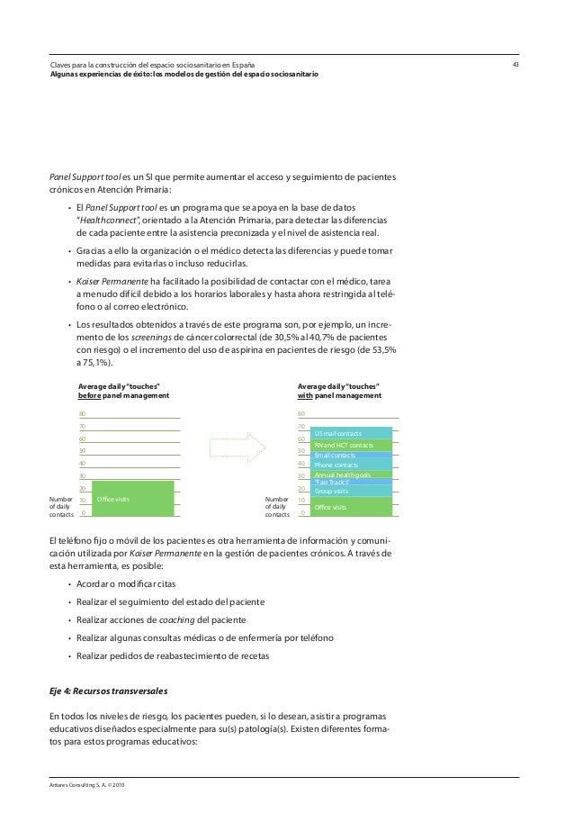 Antares Consulting S. A. © 2010 43 Panel Support tool es un SI que permite aumentar el acceso y seguimiento de pacientes c...