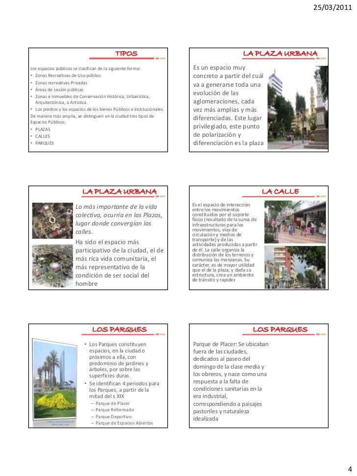 Espacios publicos - Tipos de espacios ...