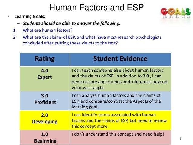 ESP and human factors